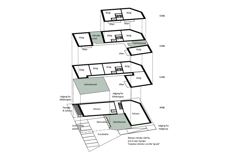 Silkeborgvej 233 / Helgesvej 2 - Etageplan